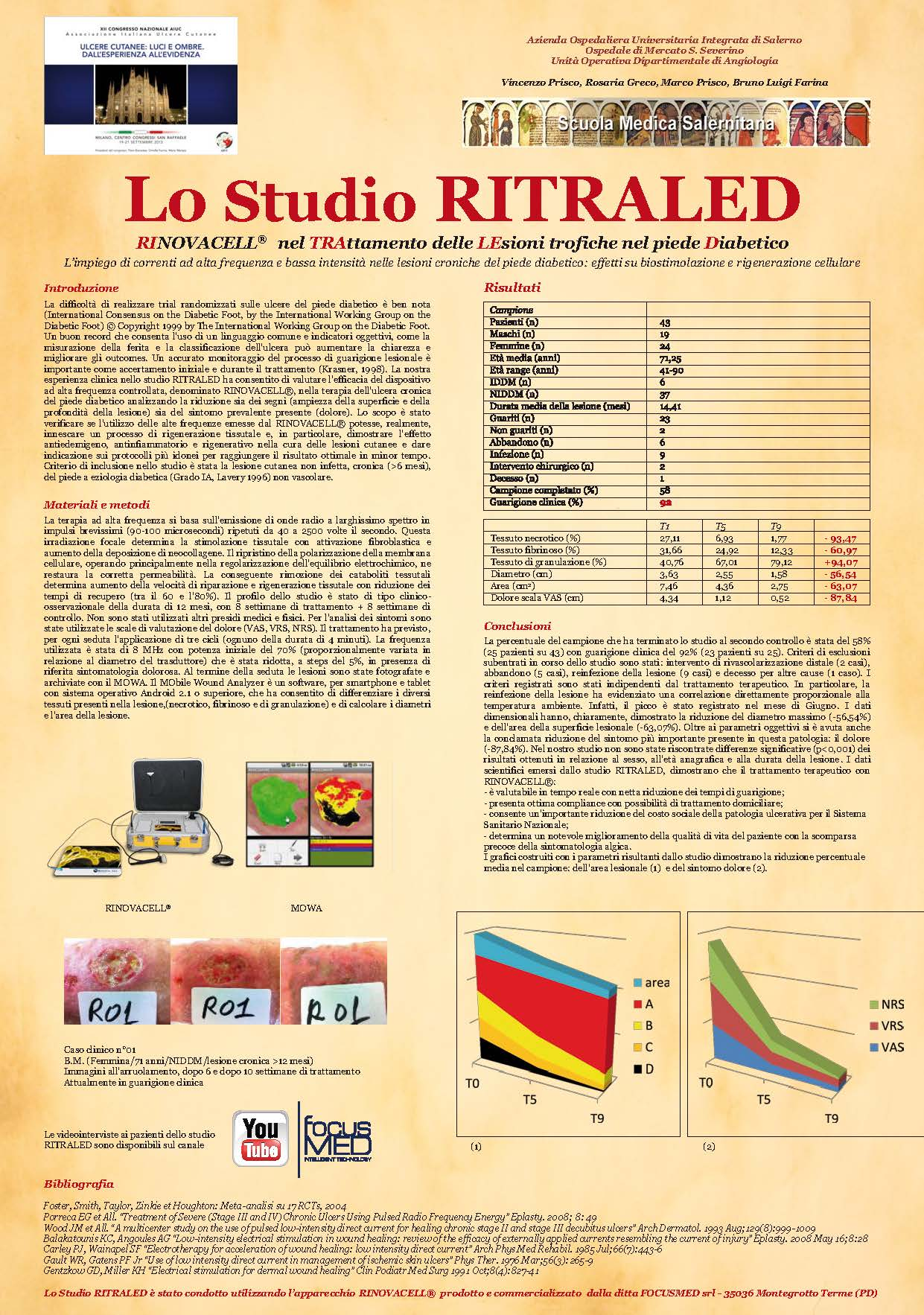 Diatermia ad alte frequenze - Rinovacell - UniSa